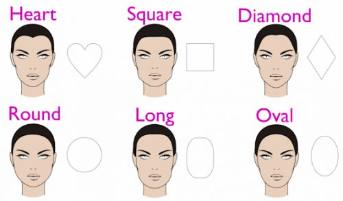 Face Shape Should Influence Your Hairstyle