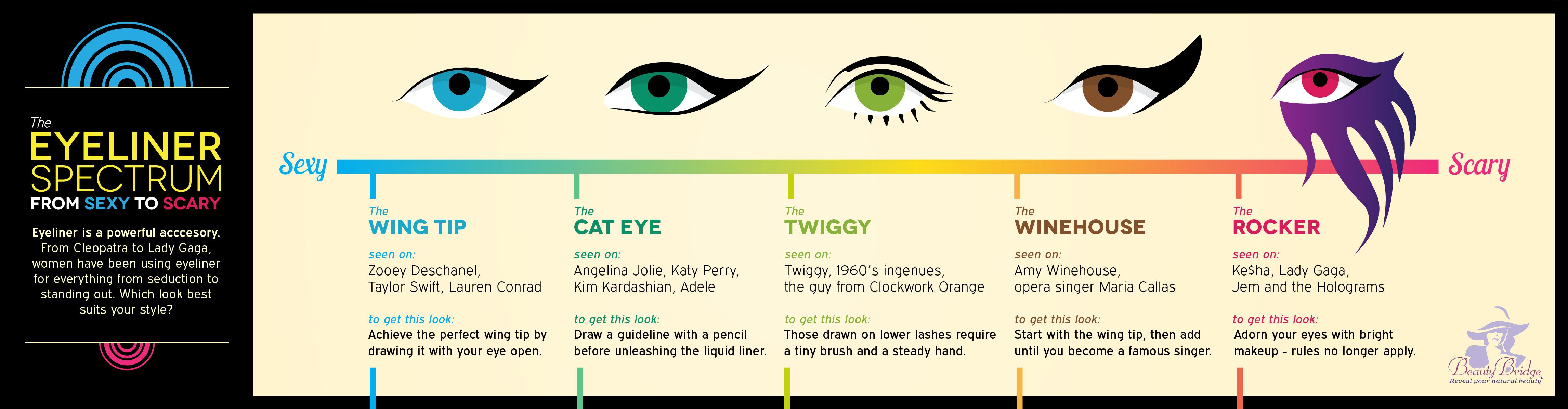 Eyeliner Spectrum
