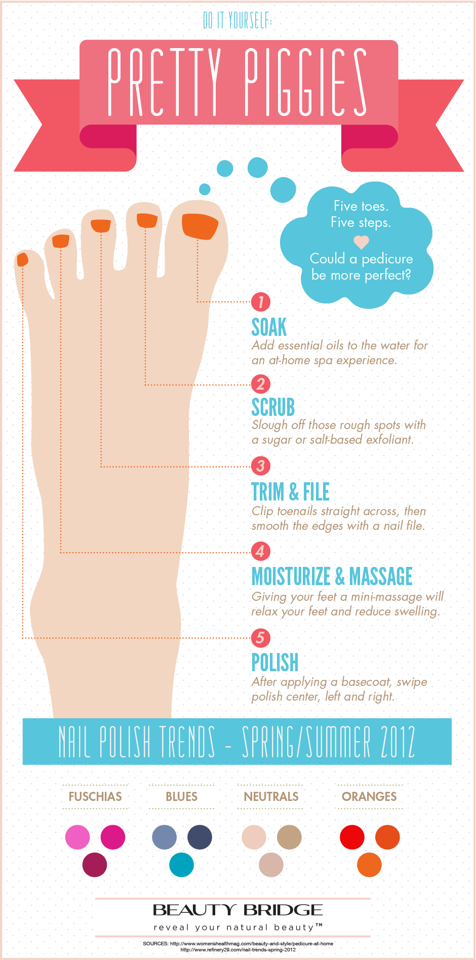 Prefect Pedicure and Nail Polish Trends - Spring/Summer 2012