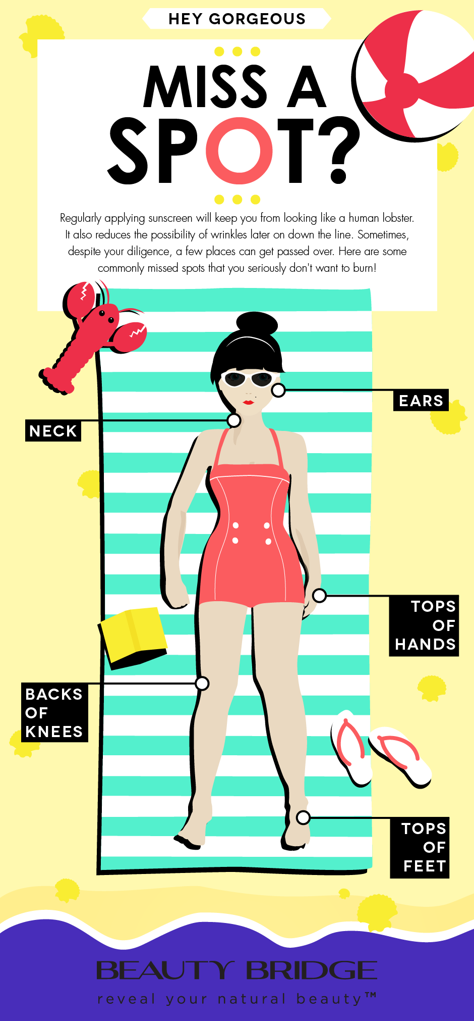 Suncare for your skin infographics