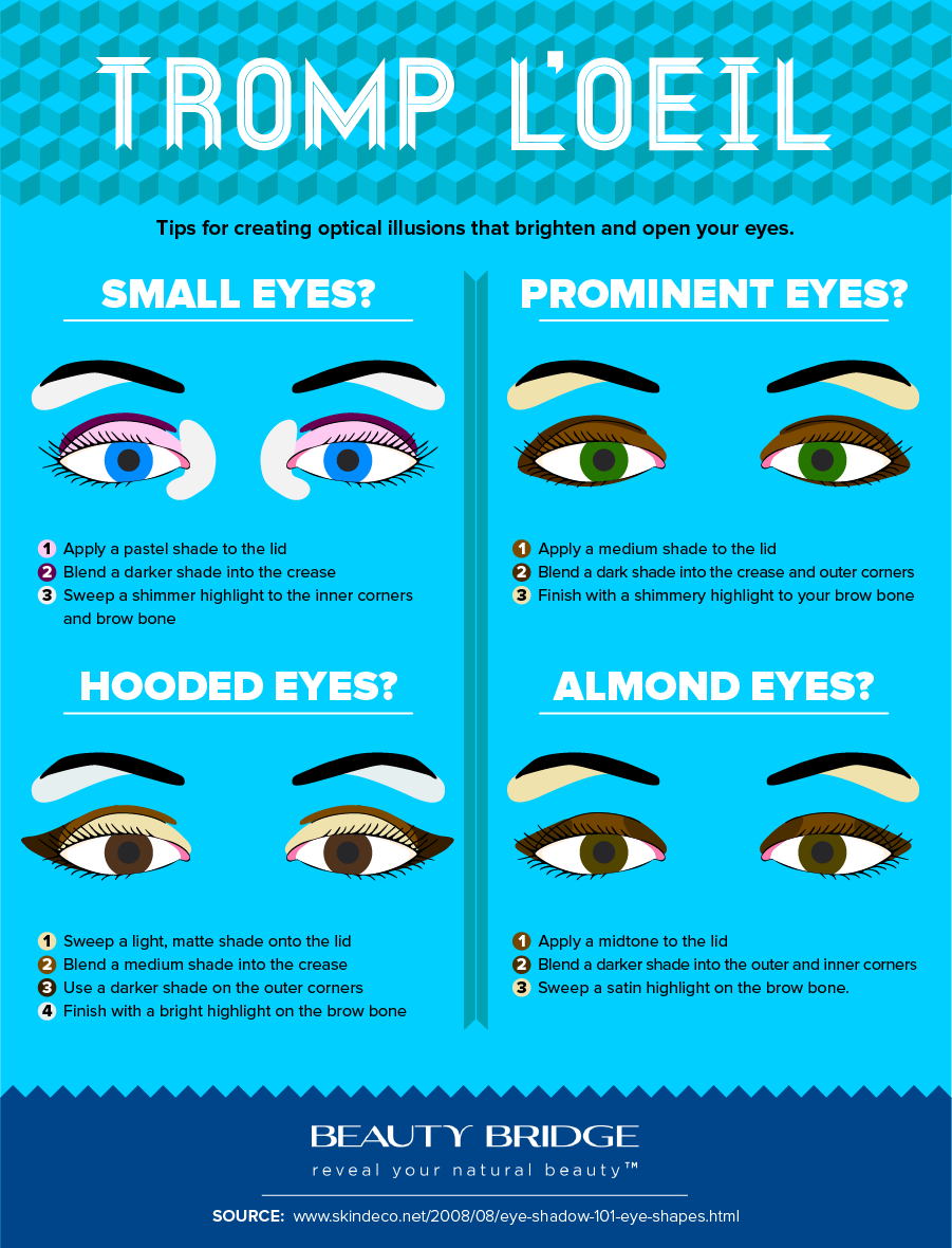 Eye Makeup Illusion infographics