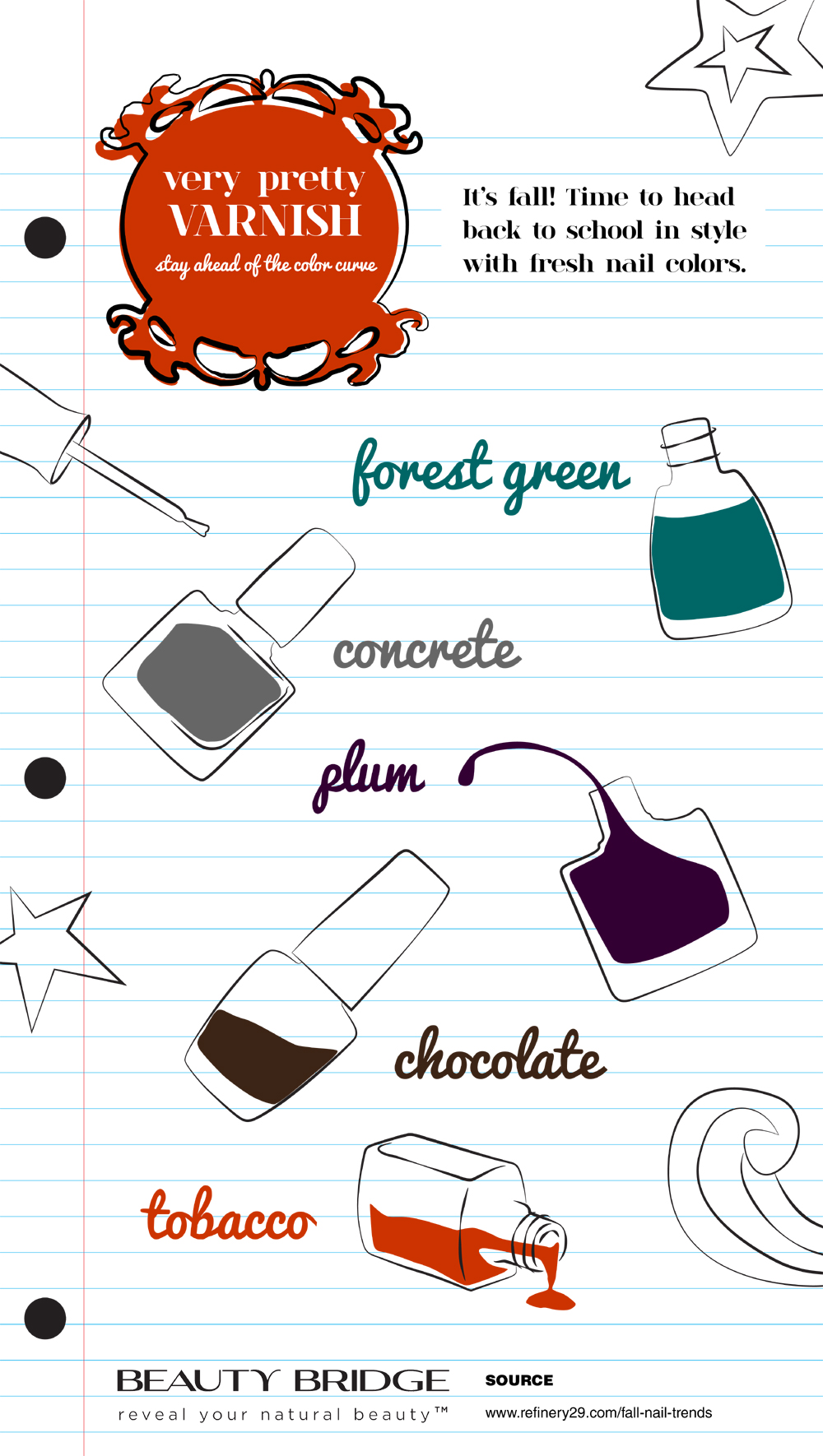 Back to School Nail Colors infographics