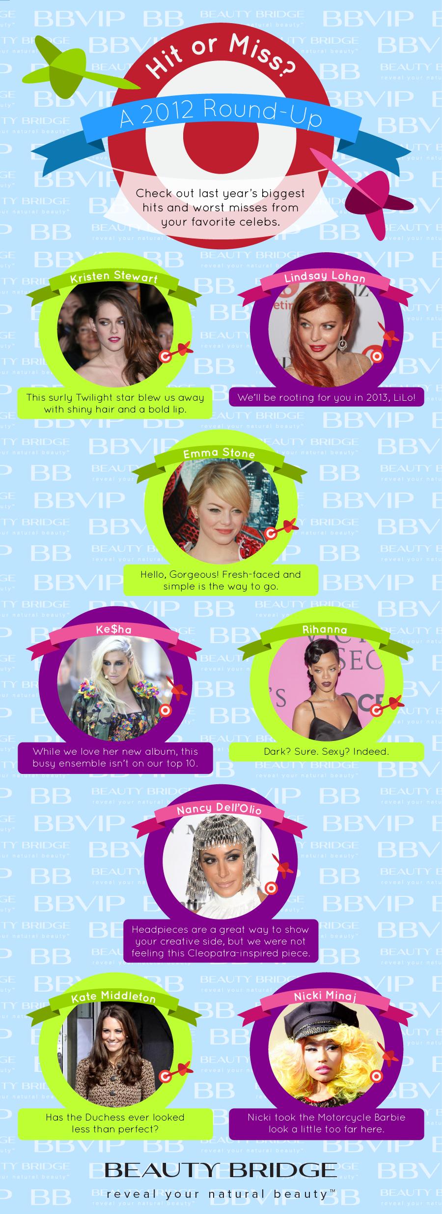 Celebrity Round-Up 2012