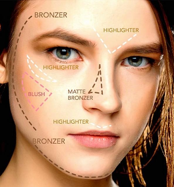 How do you do makeup